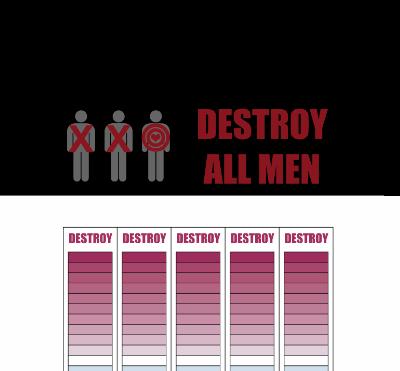 destroyallmen